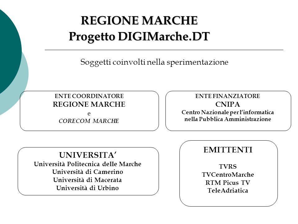REGIONE MARCHE Progetto DIGIMarche.DT Soggetti coinvolti nella sperimentazione ENTE COORDINATORE REGIONE MARCHE e CORECOM MARCHE UNIVERSITA' Universit