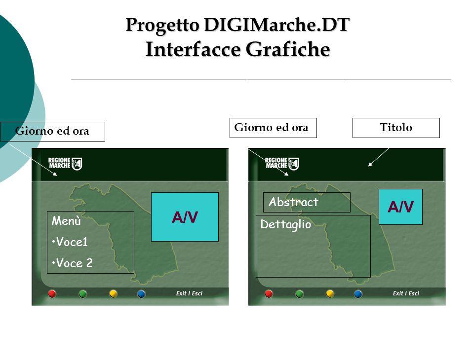 Progetto DIGIMarche.DT Interfacce Grafiche A/V Menù Voce1 Voce 2 Giorno ed ora Dettaglio Abstract A/V Giorno ed oraTitolo