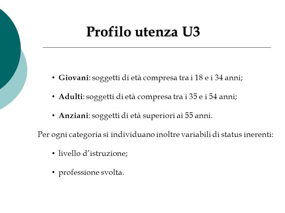 Profilo utenza U3 Giovani : soggetti di età compresa tra i 18 e i 34 anni; Adulti : soggetti di età compresa tra i 35 e i 54 anni; Anziani : soggetti