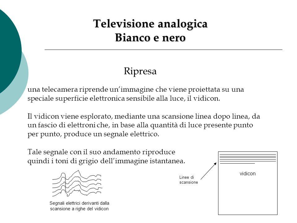 Trasmissione Trasmissione del segnale costituito dalla sequenza dei segnali delle singole linee avviene utilizzando le onde elettromagnetiche Interruzioni di riga prima riga seconda riga terza riga Televisione analogica Bianco e nero