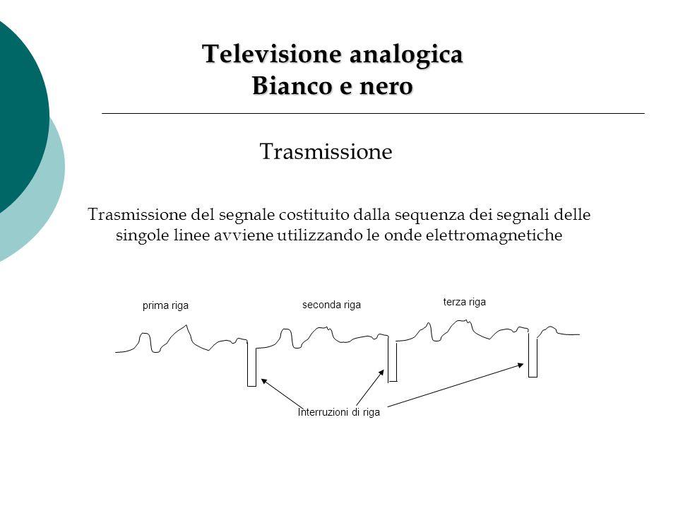 Riproduzione/1 Avviene nel televisore A - cannone emettitore elettroni B - deflettori C - raggio di elettroni D - schermo fluorescente sensibile Televisione analogica Bianco e nero