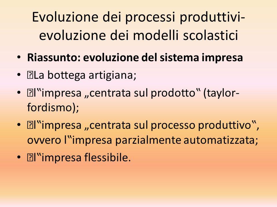 """Evoluzione dei processi produttivi- evoluzione dei modelli scolastici Riassunto: evoluzione del sistema impresa  La bottega artigiana;  l""""impresa """"c"""