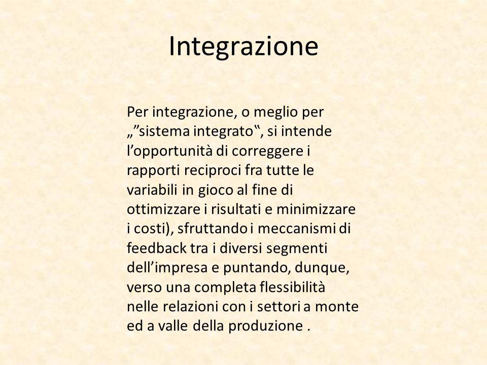 """Integrazione Per integrazione, o meglio per """"""""sistema integrato"""", si intende l'opportunità di correggere i rapporti reciproci fra tutte le variabili i"""