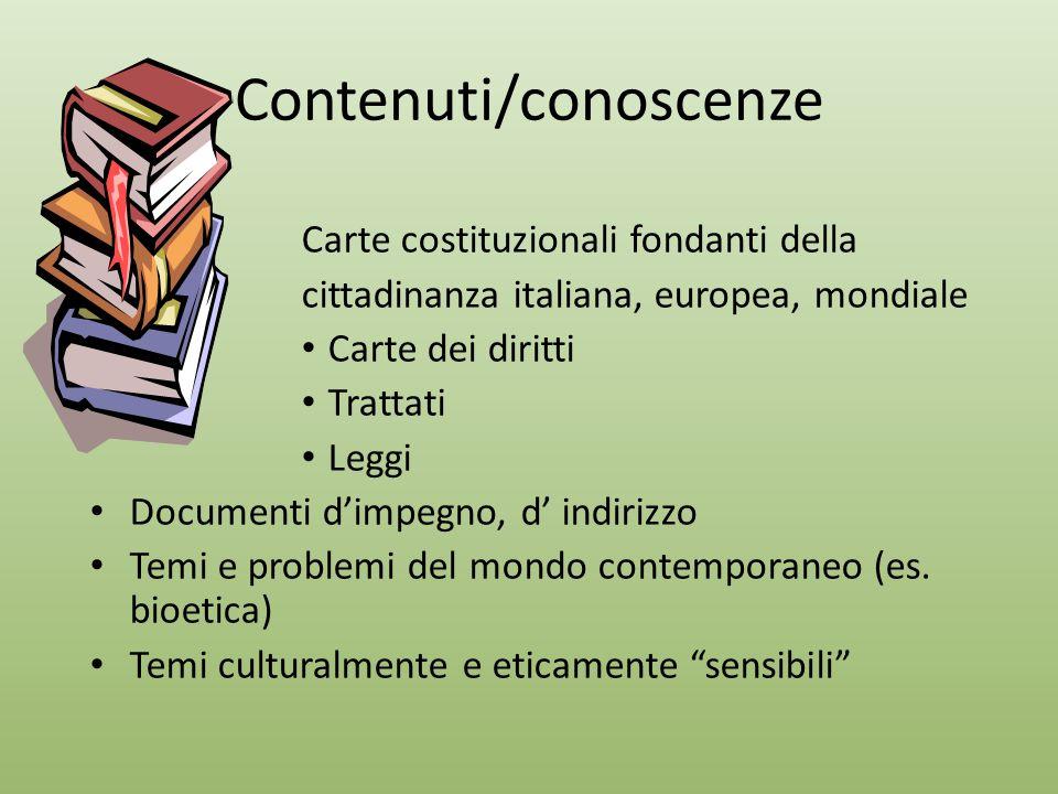 Carte costituzionali fondanti della cittadinanza italiana, europea, mondiale Carte dei diritti Trattati Leggi Documenti d'impegno, d' indirizzo Temi e