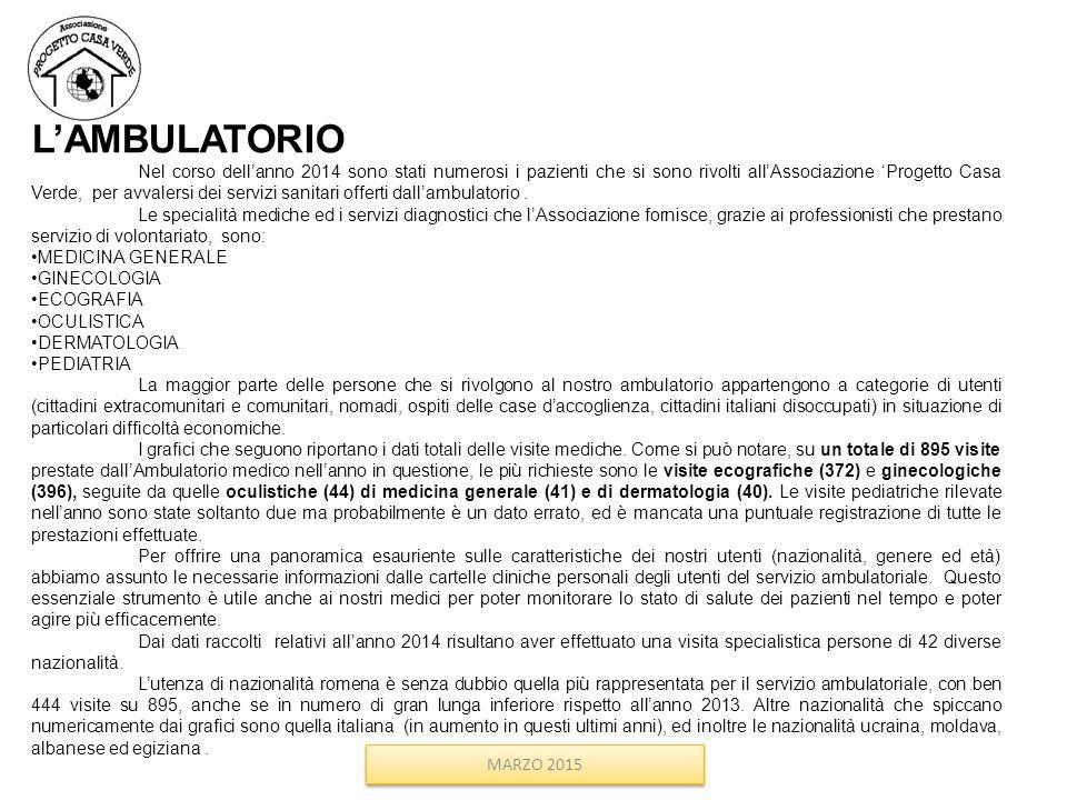 MARZO 2015 TITOLO DI STUDIO LAUREADIPLOMASCUOLA MEDIA SCUOLA ELEMENTARE 5013536212