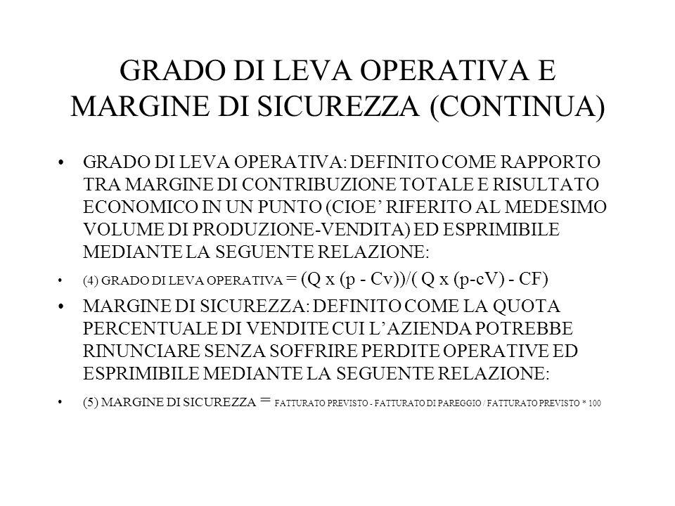 GRADO DI LEVA OPERATIVA E MARGINE DI SICUREZZA (CONTINUA) GRADO DI LEVA OPERATIVA: DEFINITO COME RAPPORTO TRA MARGINE DI CONTRIBUZIONE TOTALE E RISULT