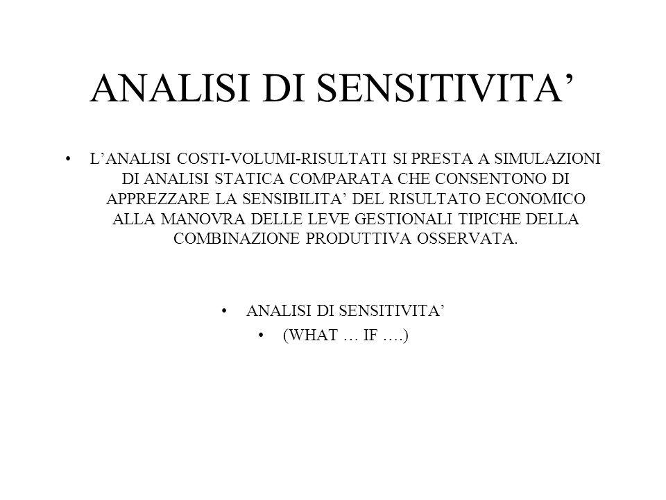ANALISI DI SENSITIVITA' L'ANALISI COSTI-VOLUMI-RISULTATI SI PRESTA A SIMULAZIONI DI ANALISI STATICA COMPARATA CHE CONSENTONO DI APPREZZARE LA SENSIBILITA' DEL RISULTATO ECONOMICO ALLA MANOVRA DELLE LEVE GESTIONALI TIPICHE DELLA COMBINAZIONE PRODUTTIVA OSSERVATA.