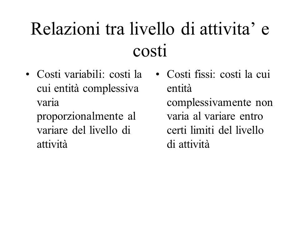 Relazioni tra livello di attivita' e costi Costi variabili: costi la cui entità complessiva varia proporzionalmente al variare del livello di attività Costi fissi: costi la cui entità complessivamente non varia al variare entro certi limiti del livello di attività