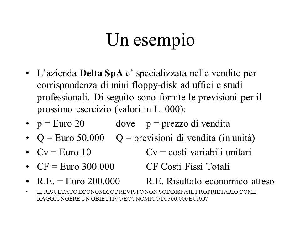 Un esempio L'azienda Delta SpA e' specializzata nelle vendite per corrispondenza di mini floppy-disk ad uffici e studi professionali. Di seguito sono