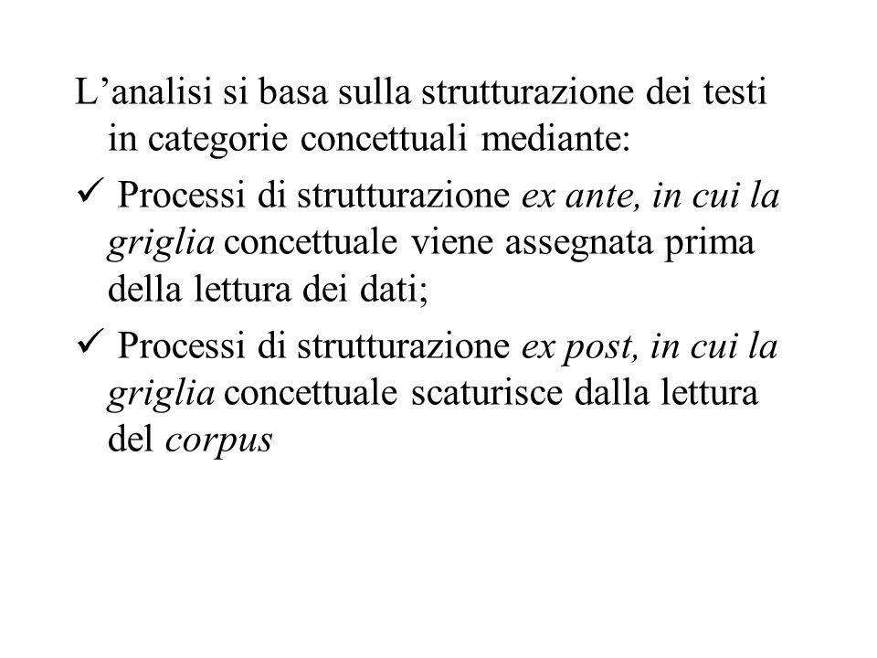 L'analisi si basa sulla strutturazione dei testi in categorie concettuali mediante: Processi di strutturazione ex ante, in cui la griglia concettuale viene assegnata prima della lettura dei dati; Processi di strutturazione ex post, in cui la griglia concettuale scaturisce dalla lettura del corpus