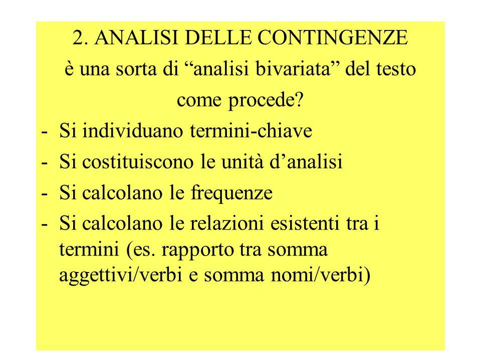 2. ANALISI DELLE CONTINGENZE è una sorta di analisi bivariata del testo come procede.