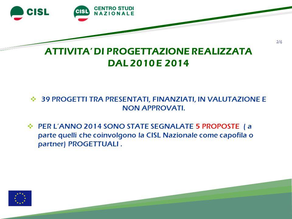 2/6 ATTIVITA' DI PROGETTAZIONE REALIZZATA DAL 2010 E 2014 39 PROGETTI TRA PRESENTATI, FINANZIATI, IN VALUTAZIONE E NON APPROVATI.