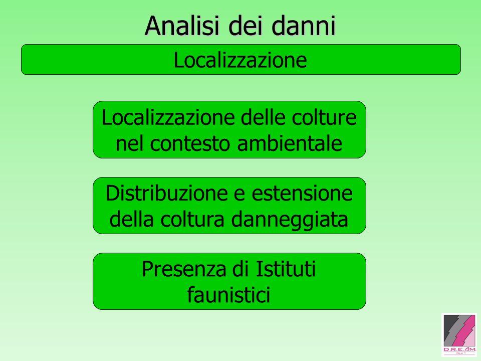 Analisi dei danni Localizzazione Localizzazione delle colture nel contesto ambientale Distribuzione e estensione della coltura danneggiata Presenza di Istituti faunistici