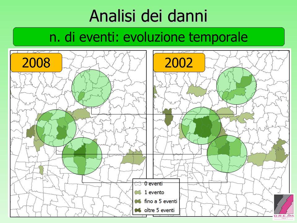 Analisi dei danni n. di eventi: evoluzione temporale 20082002