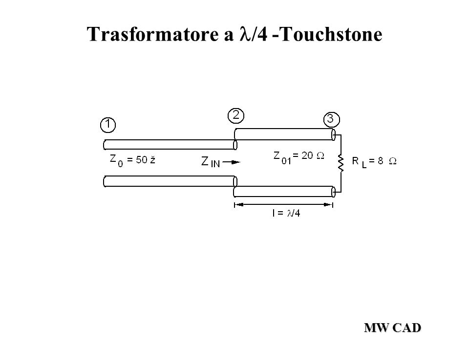 MW CAD Trasformatore a /4 -Touchstone