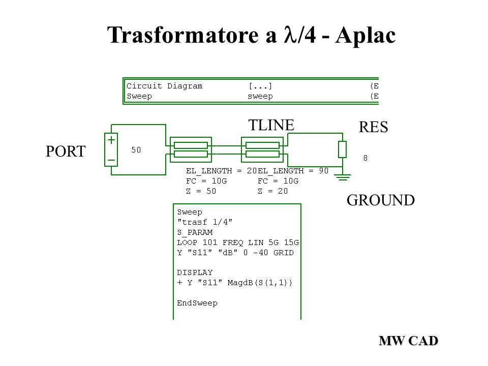 MW CAD Trasformatore a /4 - Aplac PORT TLINE RES GROUND