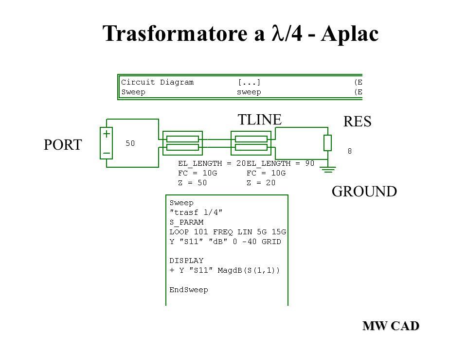 MW CAD Trasformatore a /4 - Aplac PORT TLINE RES GROUND