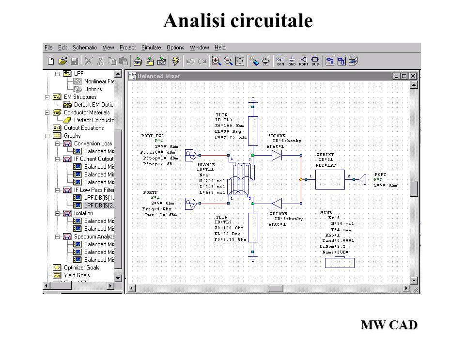 MW CAD Analisi circuitale