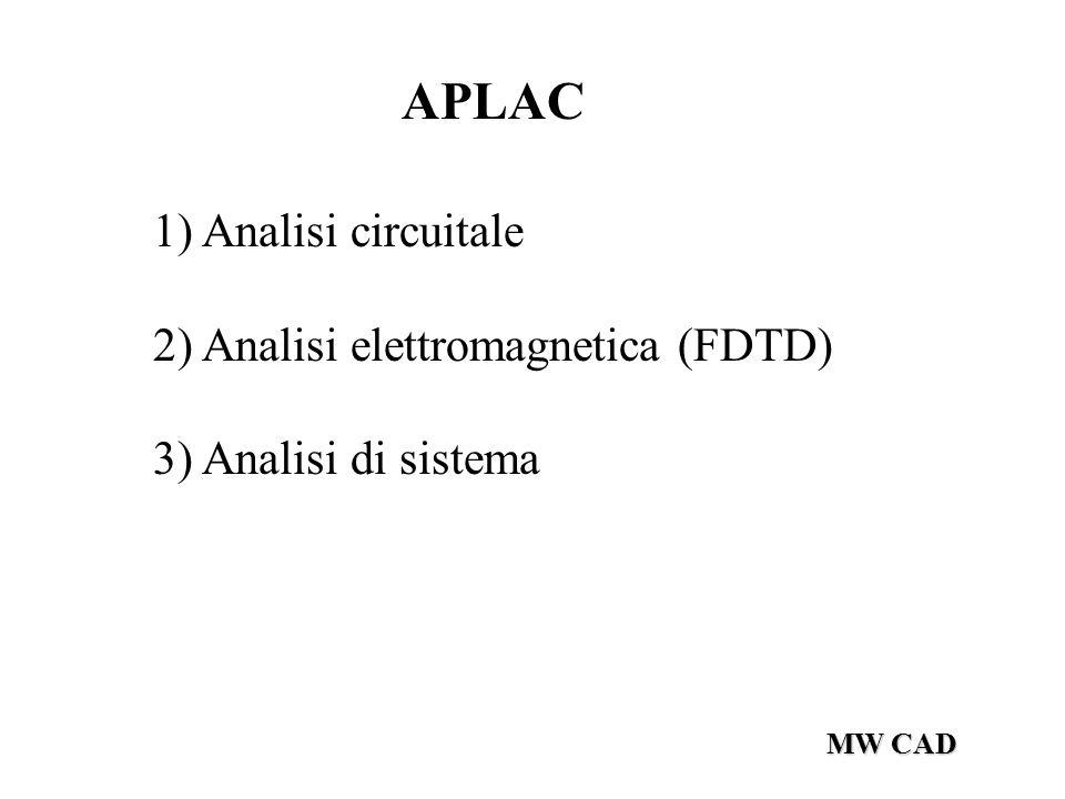 MW CAD APLAC 1) Analisi circuitale 2) Analisi elettromagnetica (FDTD) 3) Analisi di sistema