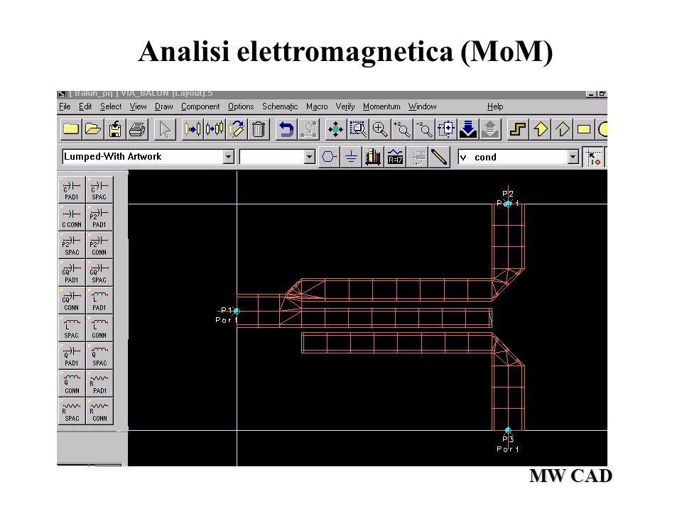 MW CAD Analisi elettromagnetica (MoM)