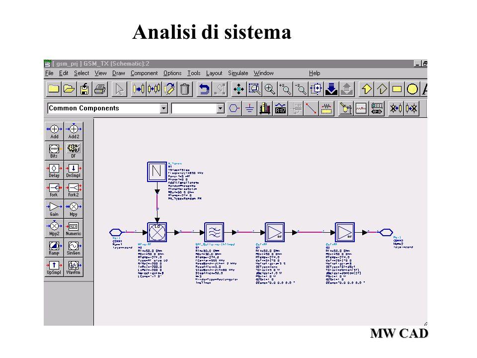 MW CAD Analisi di sistema