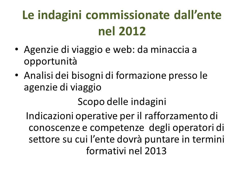Le indagini commissionate dall'ente nel 2012 Agenzie di viaggio e web: da minaccia a opportunità Analisi dei bisogni di formazione presso le agenzie d
