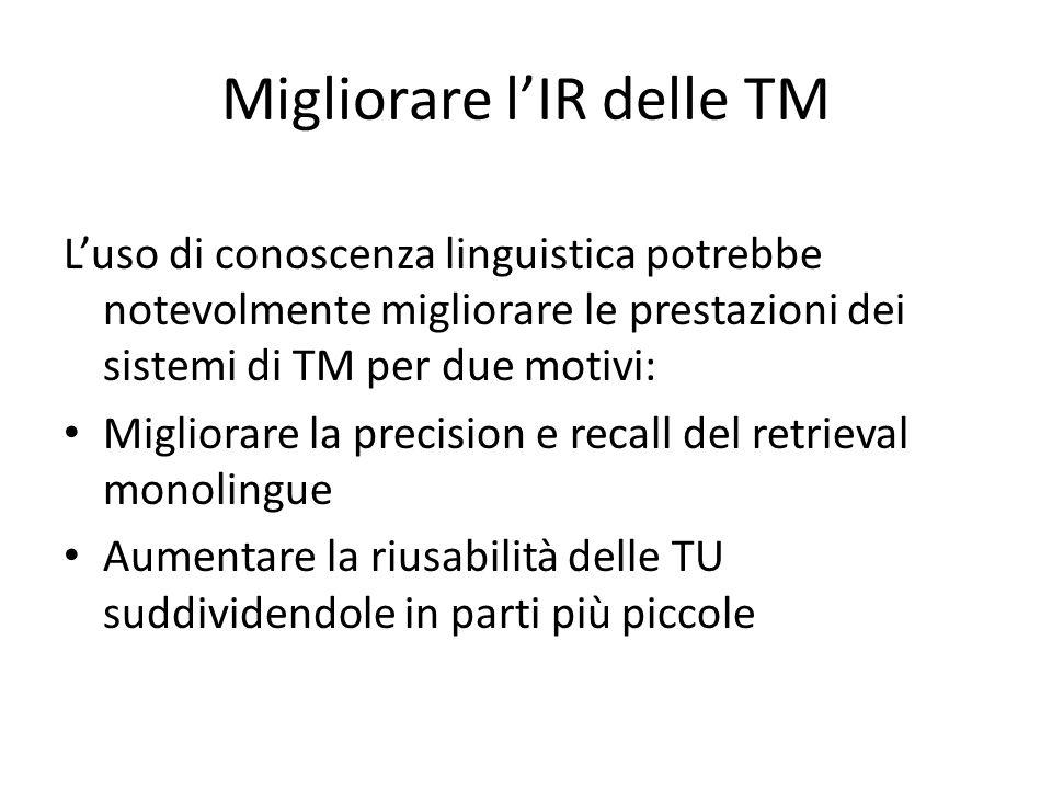 Migliorare l'IR delle TM L'uso di conoscenza linguistica potrebbe notevolmente migliorare le prestazioni dei sistemi di TM per due motivi: Migliorare la precision e recall del retrieval monolingue Aumentare la riusabilità delle TU suddividendole in parti più piccole