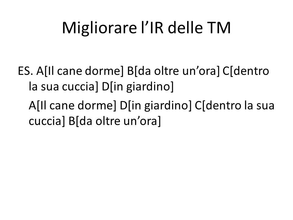 Migliorare l'IR delle TM ES.