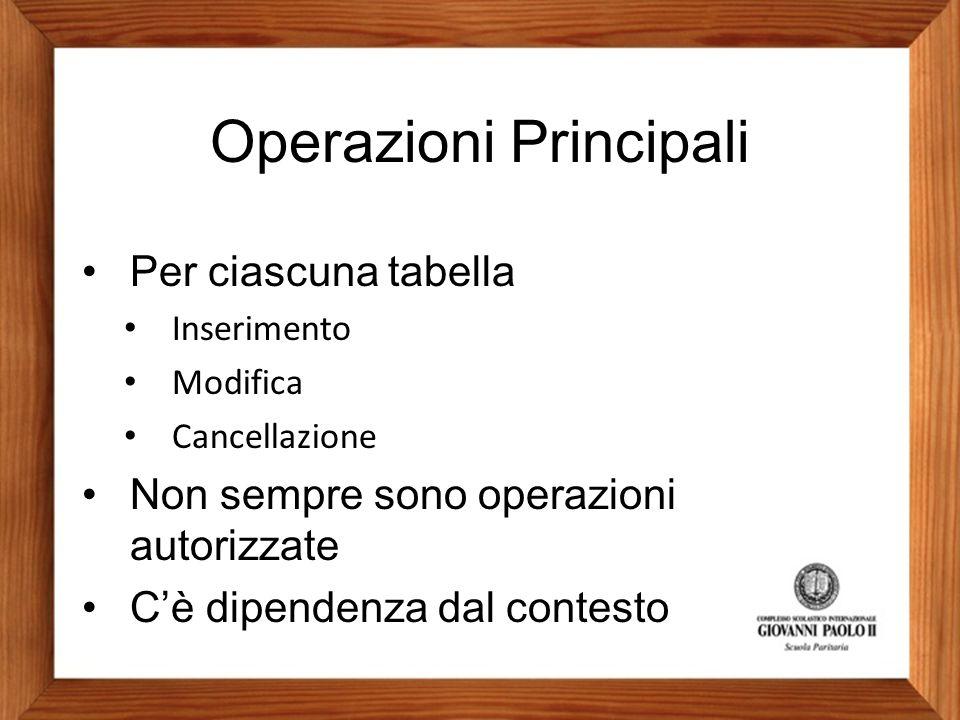 Operazioni Principali Per ciascuna tabella Inserimento Modifica Cancellazione Non sempre sono operazioni autorizzate C'è dipendenza dal contesto