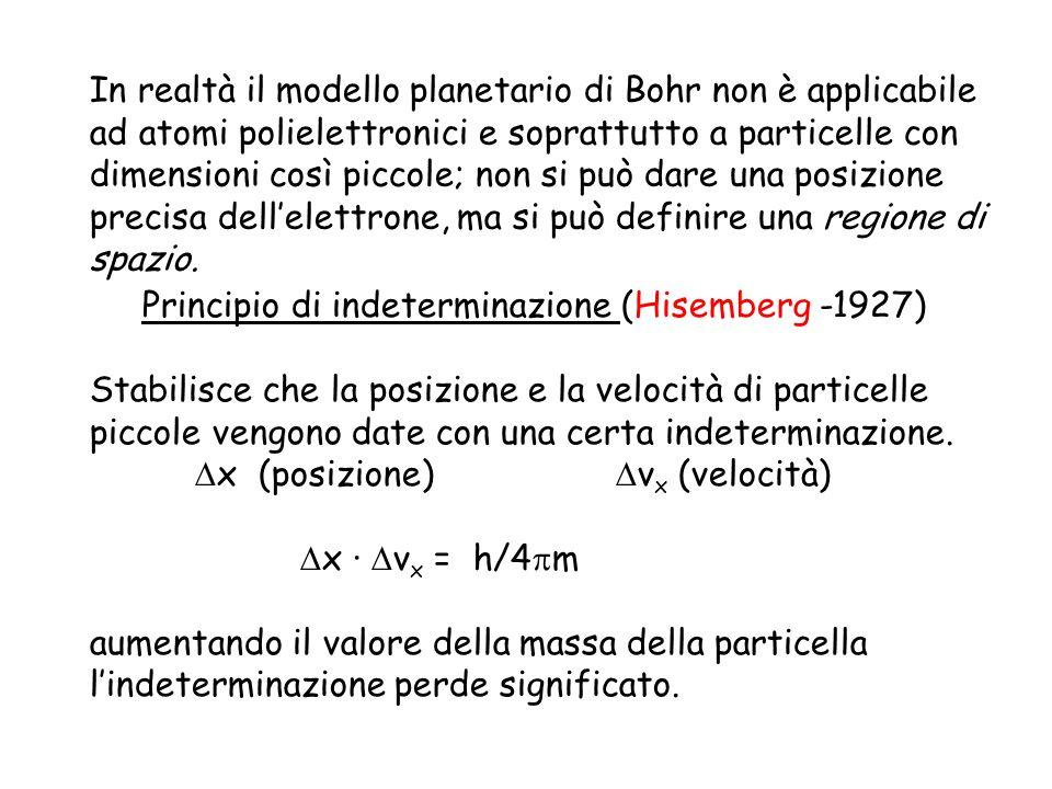 In realtà il modello planetario di Bohr non è applicabile ad atomi polielettronici e soprattutto a particelle con dimensioni così piccole; non si può