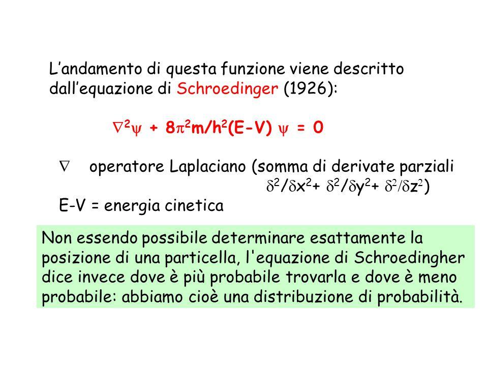 L'andamento di questa funzione viene descritto dall'equazione di Schroedinger (1926):  2  + 8  2 m/h 2 (E-V)  = 0  operatore Laplaciano (somma di