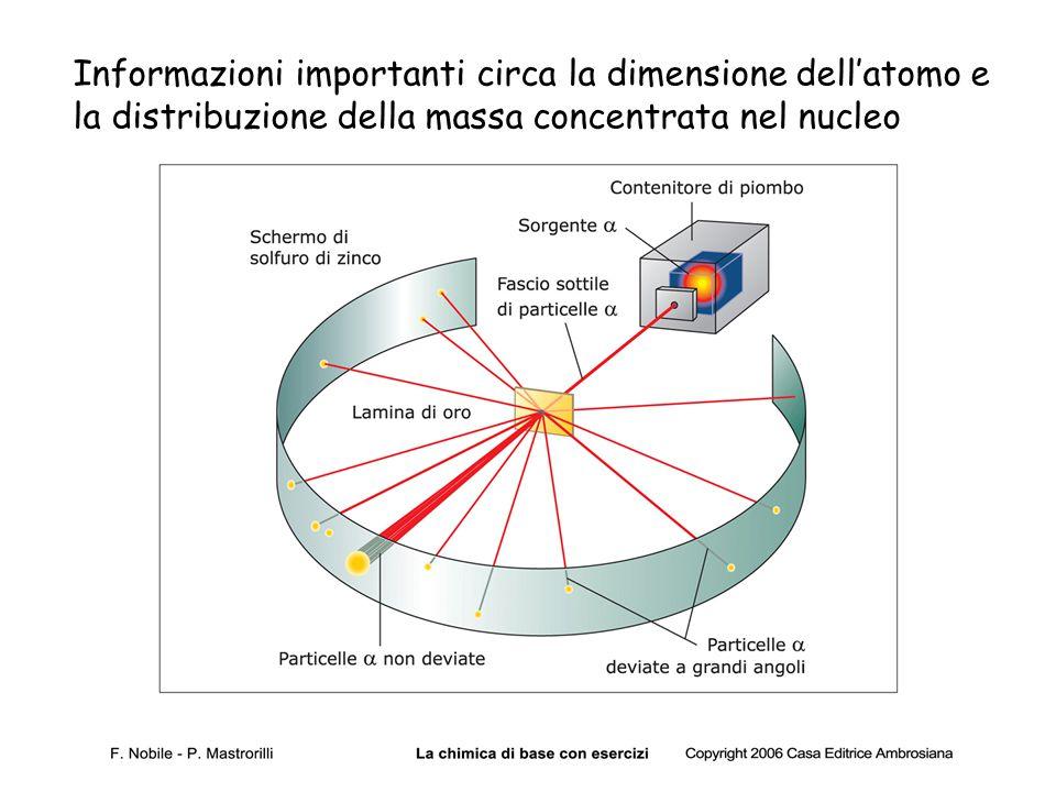 Informazioni importanti circa la dimensione dell'atomo e la distribuzione della massa concentrata nel nucleo