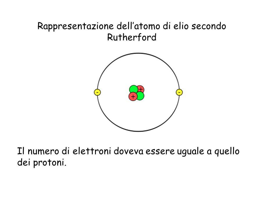 Rappresentazione dell'atomo di elio secondo Rutherford Il numero di elettroni doveva essere uguale a quello dei protoni.
