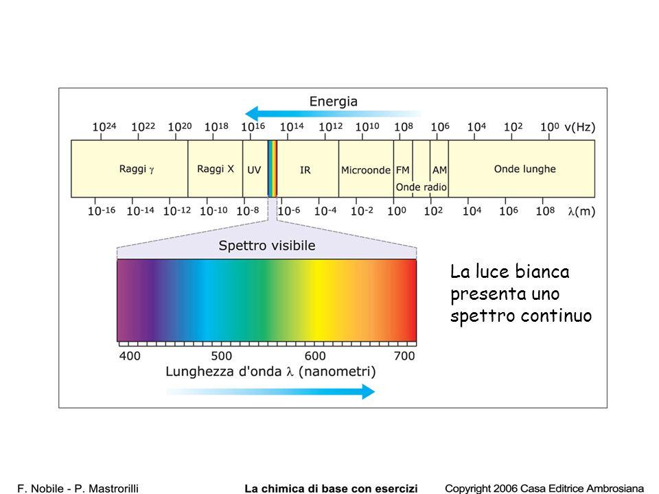 La luce bianca presenta uno spettro continuo