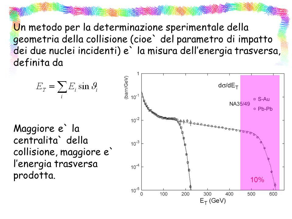 Un metodo per la determinazione sperimentale della geometria della collisione (cioe` del parametro di impatto dei due nuclei incidenti) e` la misura dell'energia trasversa, definita da Maggiore e` la centralita` della collisione, maggiore e` l'energia trasversa prodotta.
