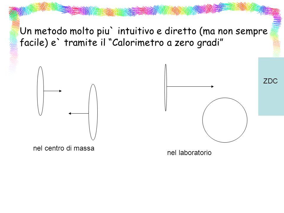 Un metodo molto piu` intuitivo e diretto (ma non sempre facile) e` tramite il Calorimetro a zero gradi nel centro di massa nel laboratorio ZDC