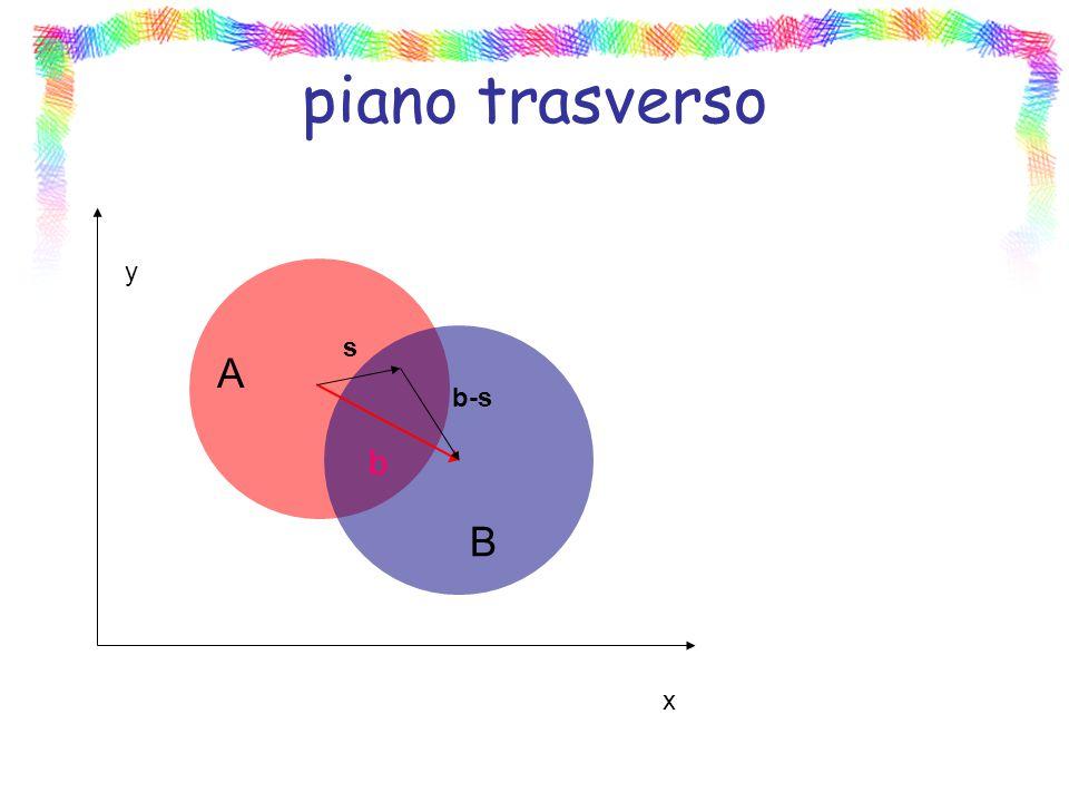 piano trasverso b s b-s A B x y