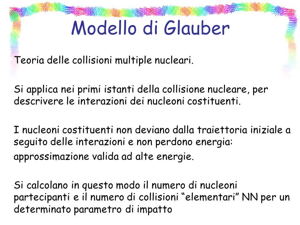 Modello di Glauber Teoria delle collisioni multiple nucleari.