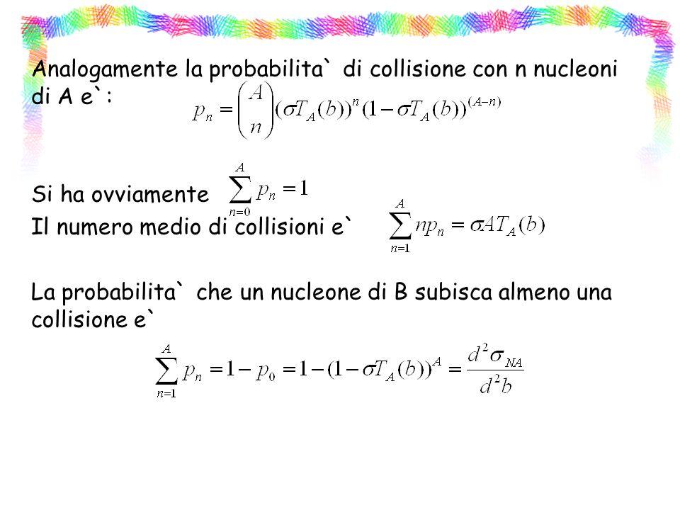 Analogamente la probabilita` di collisione con n nucleoni di A e`: Si ha ovviamente Il numero medio di collisioni e` La probabilita` che un nucleone di B subisca almeno una collisione e`