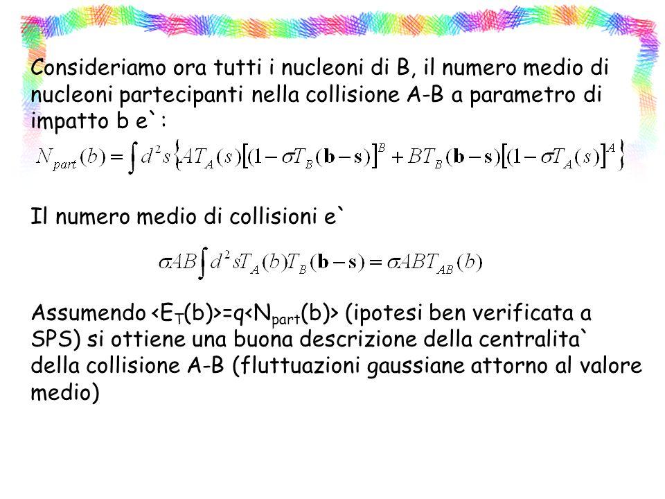 Consideriamo ora tutti i nucleoni di B, il numero medio di nucleoni partecipanti nella collisione A-B a parametro di impatto b e`: Il numero medio di collisioni e` Assumendo =q (ipotesi ben verificata a SPS) si ottiene una buona descrizione della centralita` della collisione A-B (fluttuazioni gaussiane attorno al valore medio)
