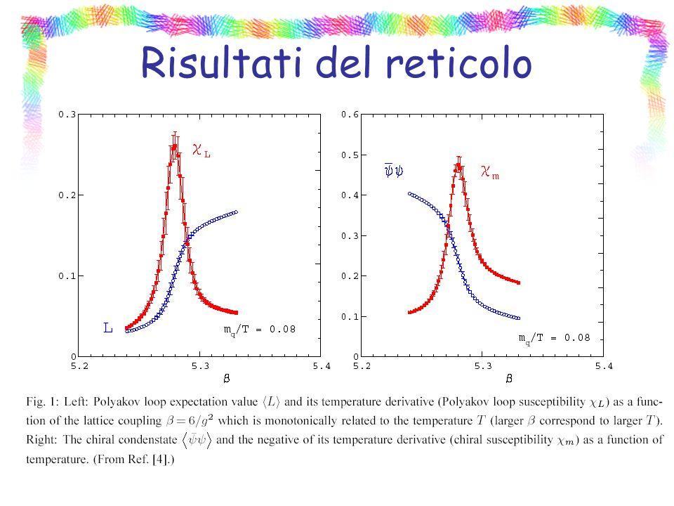 Per una coppia di quark massivi si calcola il correlatore di L(r): Da F si ottiene il potenziale di interazione tra due quark T TcTc