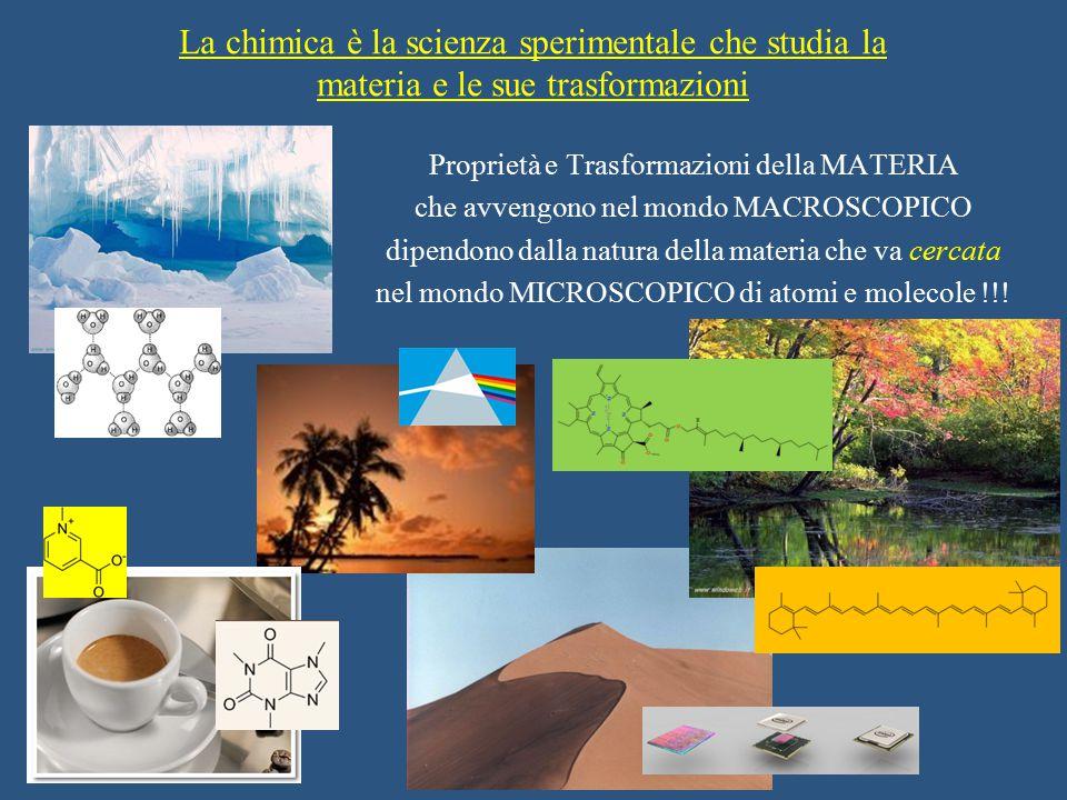 Acido salicilico NATURALE Acido acetilsalicilico Morfina NATURALE Eroina Piccole differenze a livello MICROSCOPICO grandi differenze a livello MACROSCOPICO