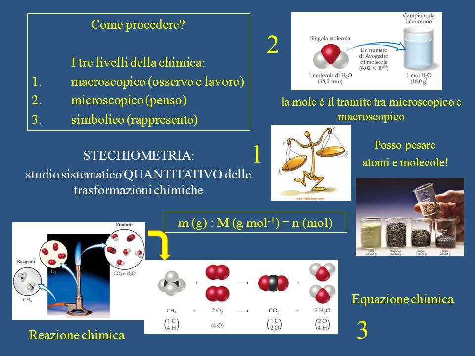Come procedere? I tre livelli della chimica: 1.macroscopico (osservo e lavoro) 2.microscopico (penso) 3.simbolico (rappresento) Posso pesare atomi e m