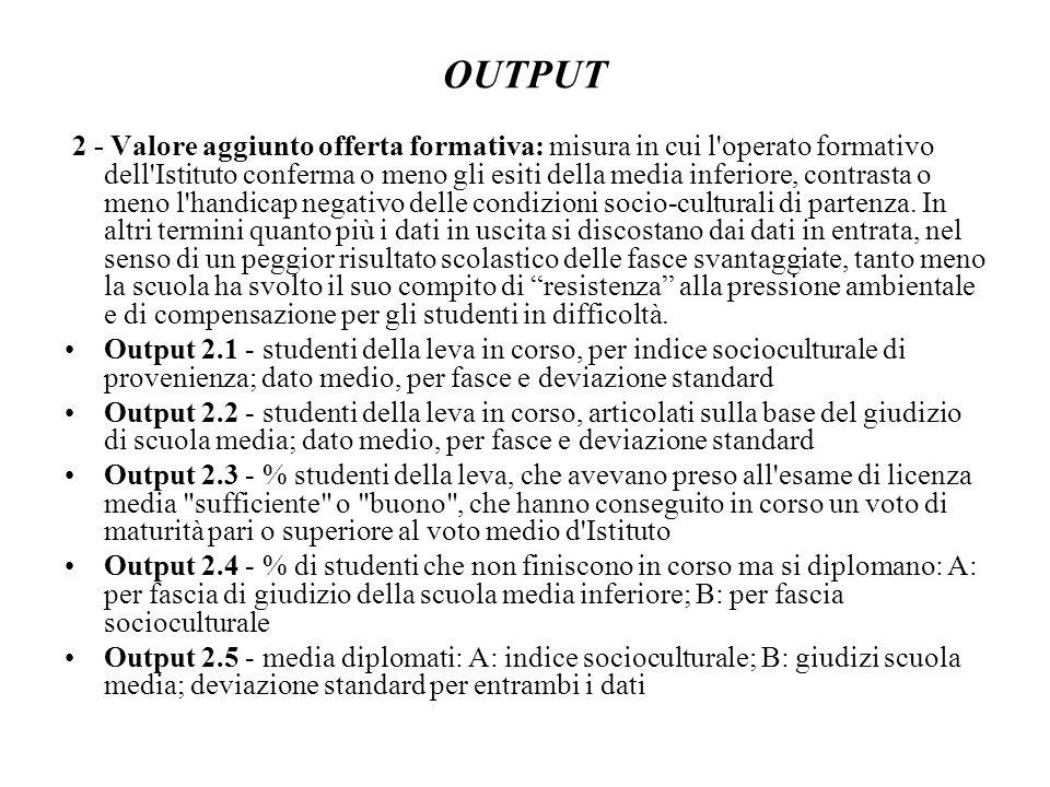 OUTPUT 2 - Valore aggiunto offerta formativa: misura in cui l operato formativo dell Istituto conferma o meno gli esiti della media inferiore, contrasta o meno l handicap negativo delle condizioni socio-culturali di partenza.