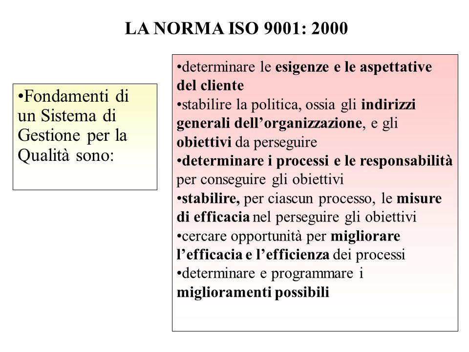 LA NORMA ISO 9001: 2000 Fondamenti di un Sistema di Gestione per la Qualità sono: determinare le esigenze e le aspettative del cliente stabilire la politica, ossia gli indirizzi generali dell'organizzazione, e gli obiettivi da perseguire determinare i processi e le responsabilità per conseguire gli obiettivi stabilire, per ciascun processo, le misure di efficacia nel perseguire gli obiettivi cercare opportunità per migliorare l'efficacia e l'efficienza dei processi determinare e programmare i miglioramenti possibili