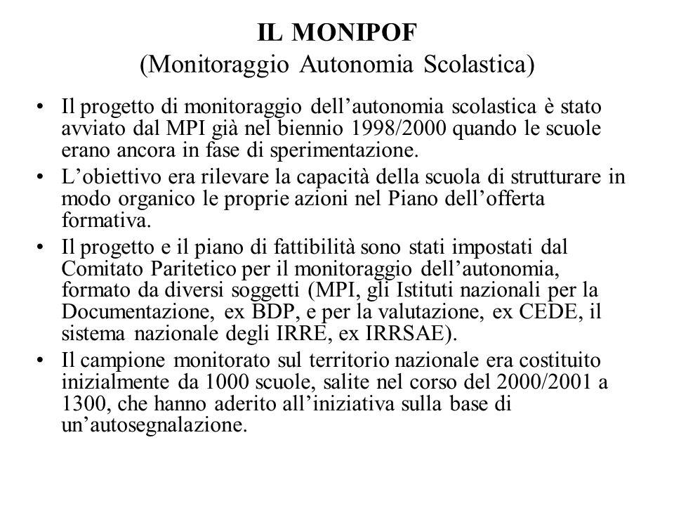 IL MONIPOF (Monitoraggio Autonomia Scolastica) Il progetto di monitoraggio dell'autonomia scolastica è stato avviato dal MPI già nel biennio 1998/2000 quando le scuole erano ancora in fase di sperimentazione.