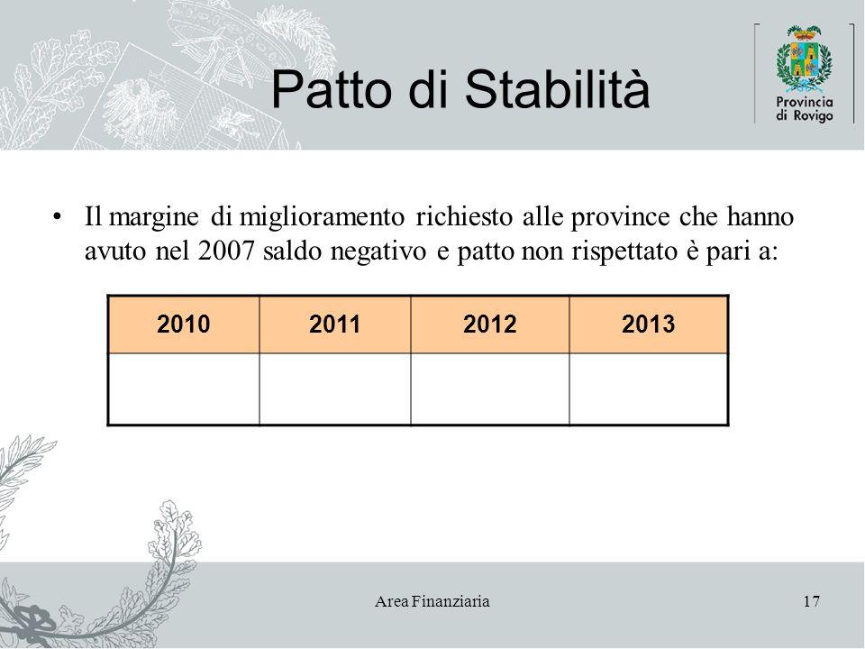 Area Finanziaria17 Patto di Stabilità Il margine di miglioramento richiesto alle province che hanno avuto nel 2007 saldo negativo e patto non rispettato è pari a: 2010201120122013