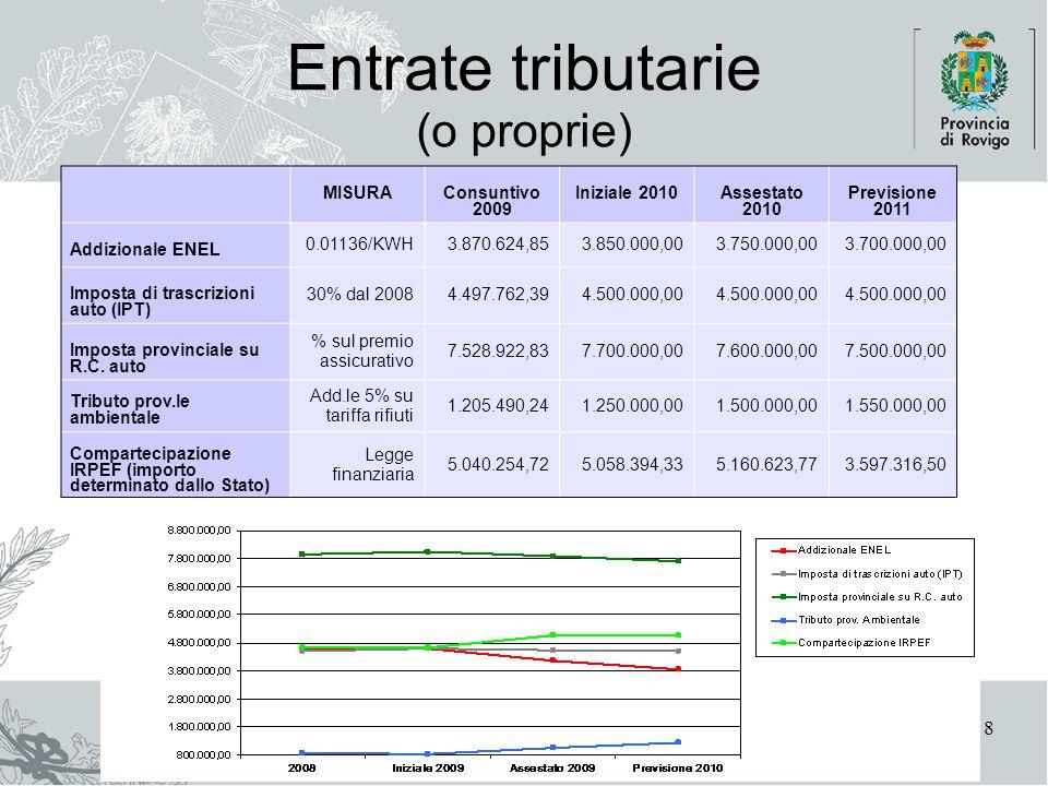 Per informazioni: Assessorato Bilancio –Giorgio Grassia Area Finanziaria – Maria Chiara Bagatin Tel.