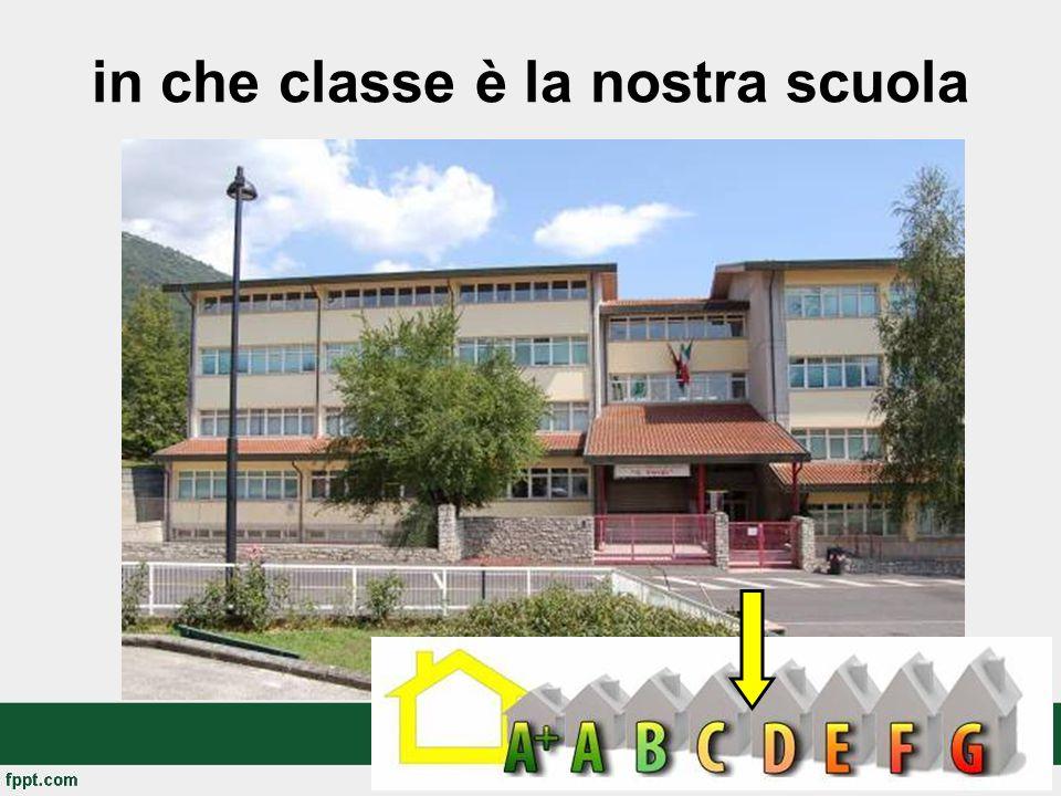 in che classe è la nostra scuola