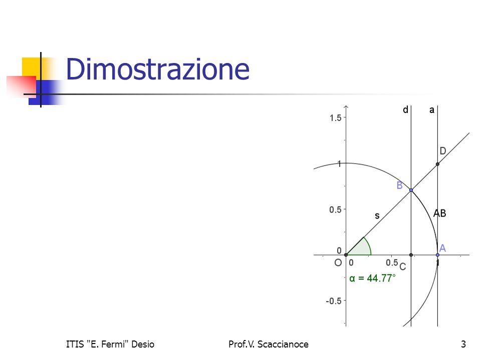 Dimostrazione Prof.V. Scaccianoce3ITIS E. Fermi Desio